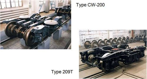 CNR - Components - Vehicle Components