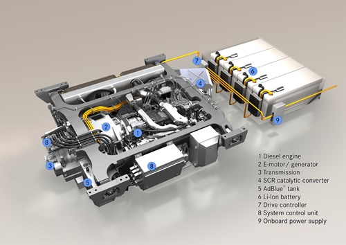 Rolls-Royce to show eco-friendly MTU Rail Drive Systems at