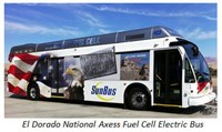 Ballard powered electric buses ready to deliver to California