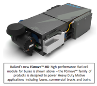 Ballard unveils new zero-emission fuel cell for heavy duty market